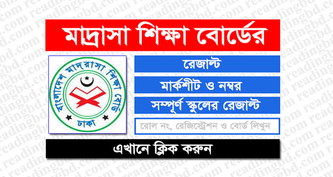 SSC Result 2019 Madrasah Board