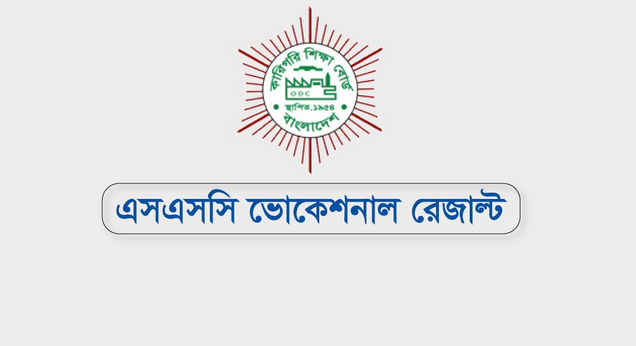 SSC Vocational Result 2019